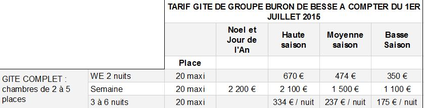 tarif 2015