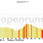 parcours descendant VTT Puy de Dome